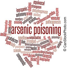 Arsenic poisoning - Abstract word cloud for Arsenic...