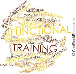 Functional training - Abstract word cloud for Functional...