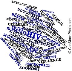 Word cloud for HIV - Abstract word cloud for HIV with...