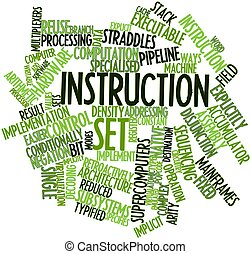 Word cloud for Instruction set - Abstract word cloud for...