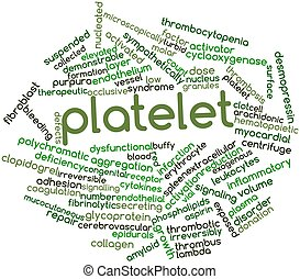 Word cloud for Platelet - Abstract word cloud for Platelet...