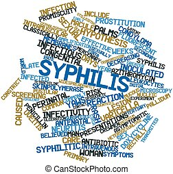 Syphilis - Abstract word cloud for Syphilis with related...