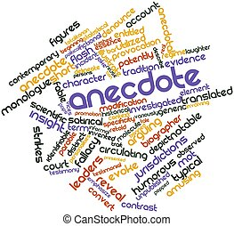 Word cloud for Anecdote - Abstract word cloud for Anecdote...