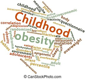 Childhood obesity - Abstract word cloud for Childhood...