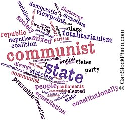 Communist state - Abstract word cloud for Communist state...