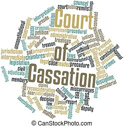 Word cloud for Court of Cassation - Abstract word cloud for...