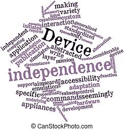 Device independence - Abstract word cloud for Device...