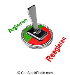 Agieren Statt Reagieren - Schalter mit dem Text agieren und...