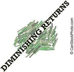 Word cloud for Diminishing returns - Abstract word cloud for...