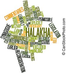 Word cloud for Halakha - Abstract word cloud for Halakha...