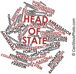 Head of state - Abstract word cloud for Head of state with...