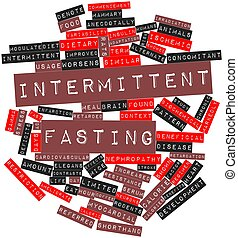 Word cloud for Intermittent fasting - Abstract word cloud...