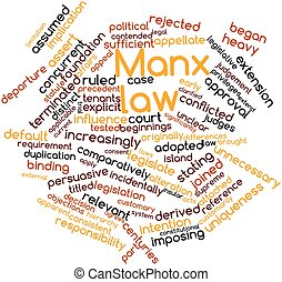 Word cloud for Manx law - Abstract word cloud for Manx law...