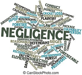 Negligence - Abstract word cloud for Negligence with related...