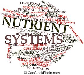Nutrient systems - Abstract word cloud for Nutrient systems...