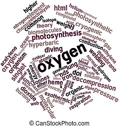 Oxygen - Abstract word cloud for Oxygen with related tags...