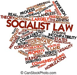 Socialist law - Abstract word cloud for Socialist law with...