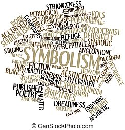 Word cloud for Symbolism - Abstract word cloud for Symbolism...