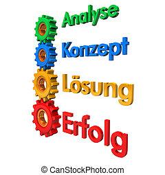 Analyse Konzept Lösung Erfolg - Zahnräder mit den Wörtern...