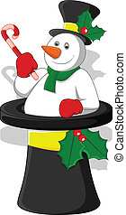 Cartoon Christmas Snowman Vector