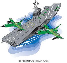 Air Craft Carrier Uss Lexington