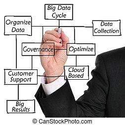 Big Data - Businessman in suit drawing a big data diagram