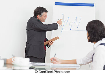 Businessman explaining graph in office