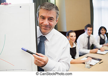 Businessman pointing to graph at presentation