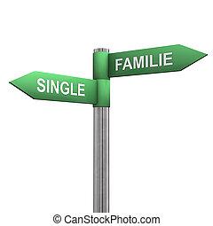 Familie Single Richtungen - Ein Wegweiser mit zwei...