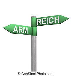 Arm Reich Richtungen - Ein Wegweiser mit zwei Richtungen Arm...