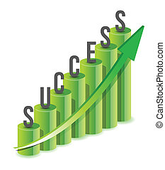 Success growth Chart
