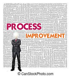 mot, finance, Business, concept, amélioration, processus,...