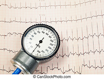 Blood pressure manometer on EKG - Aneroid sphygmomanometer...