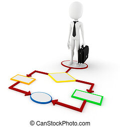 3d man business concept