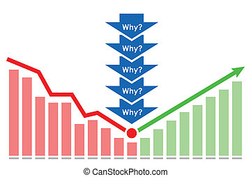 Five Why Method Concept - Breaking Trend with Five Why...