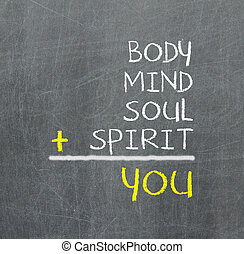 You, body, mind, soul, spirit - a simple mind map for...