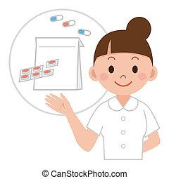 Young nurse and medicine