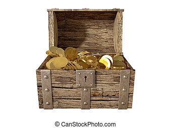 Treasure Chest With Gold Front