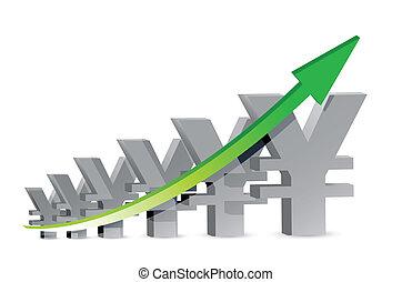 yen Business Graph