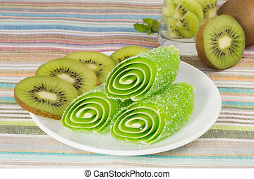 green candy fruit on a plate with kiwi