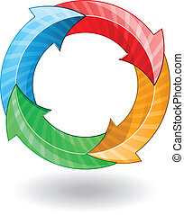 Circle arrows - Arrows different colors in circle