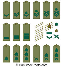 Israeli Army insignia - Epaulets, military ranks and...