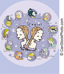 Gemini sign - An illustration of the signs