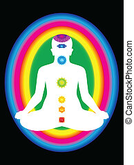colorful aura with all chakras of body vector illustration