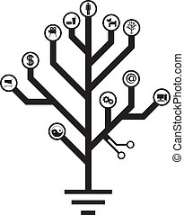 electronic tree of life