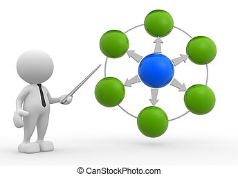 Spheres - 3d people - man, people pointing to a network of...