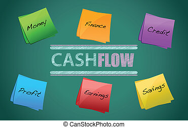 cash flow concept illustration design over a white...
