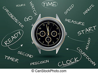 watch chalkboard - illustration of metal wristwatch with...