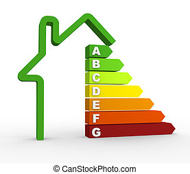 Energy efficiency chart - 3d energy efficiency chart. 3d...