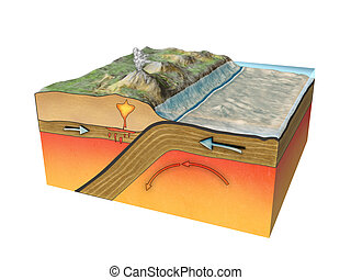 Plates tectonic - Convergent plate boundary created by two...